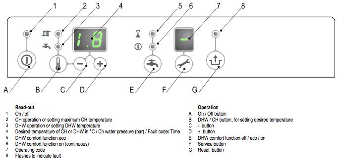 How To – Service an Intergas Boiler | MyBoiler.com