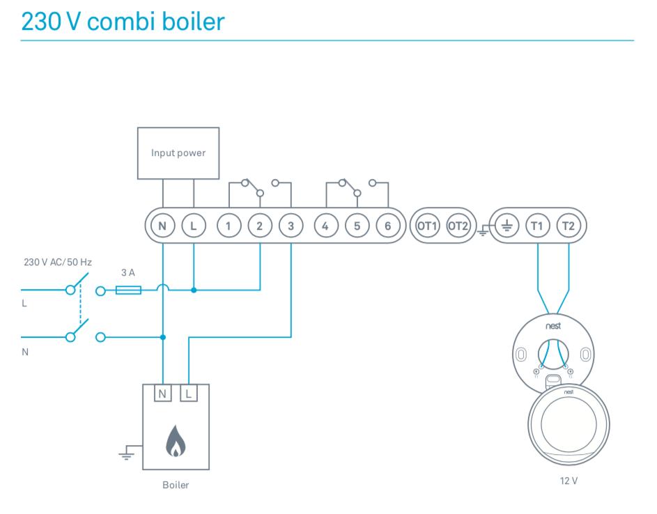 Nest Combi Boiler – MyBoiler.com on