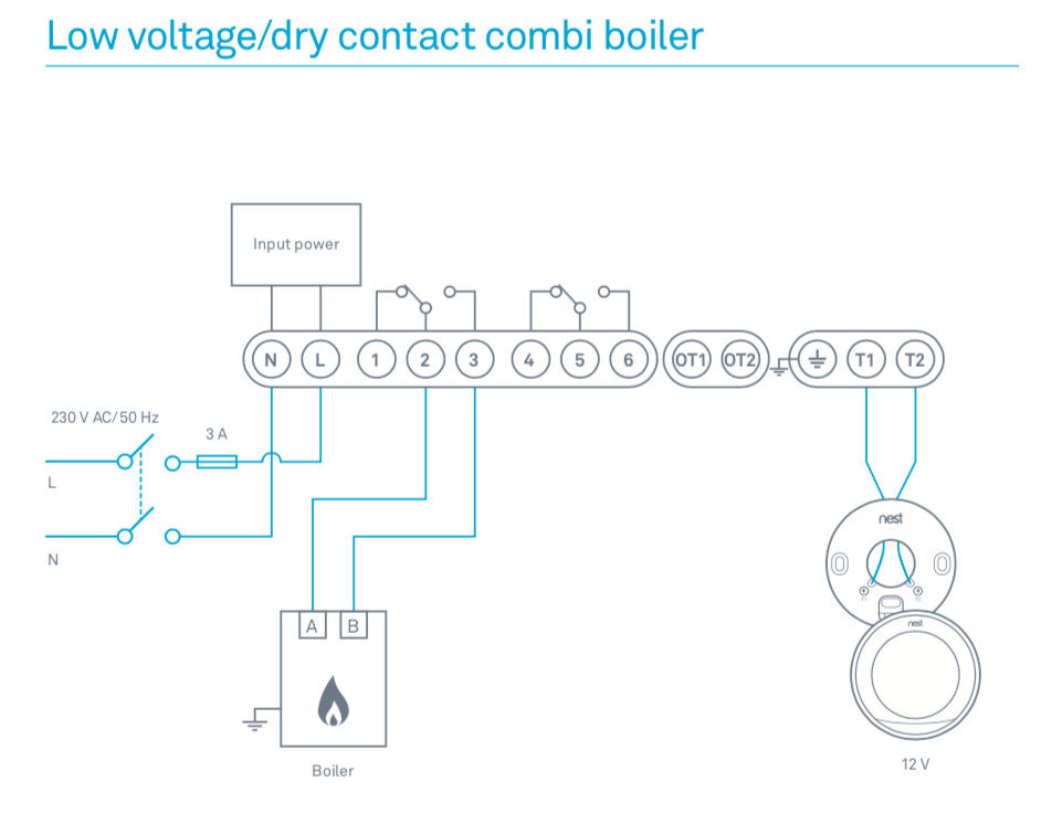 Nest Combi Boiler Myboiler Com